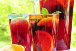 Перспективы рынка безалкогольных напитков